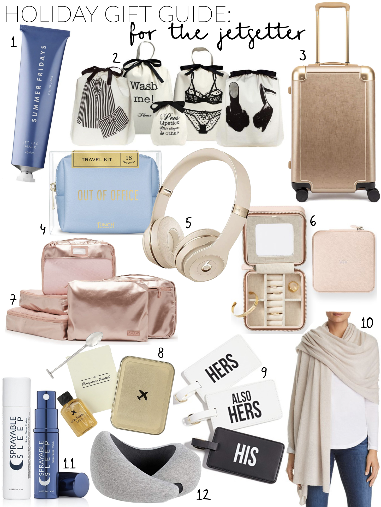 gifts for the jetsetter